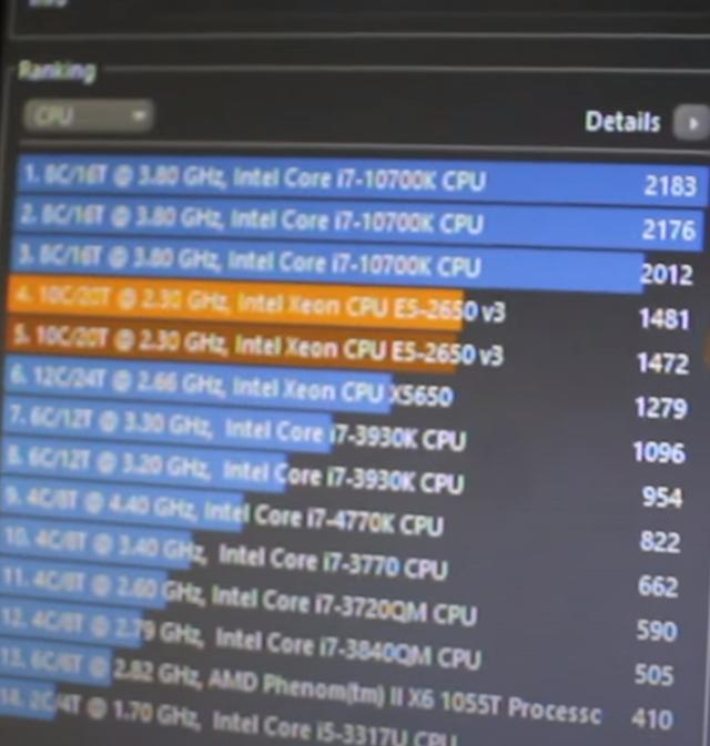 Xeon e o i7 de 10ª Geração