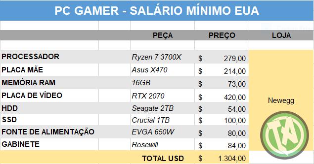 PC GAMER EUA