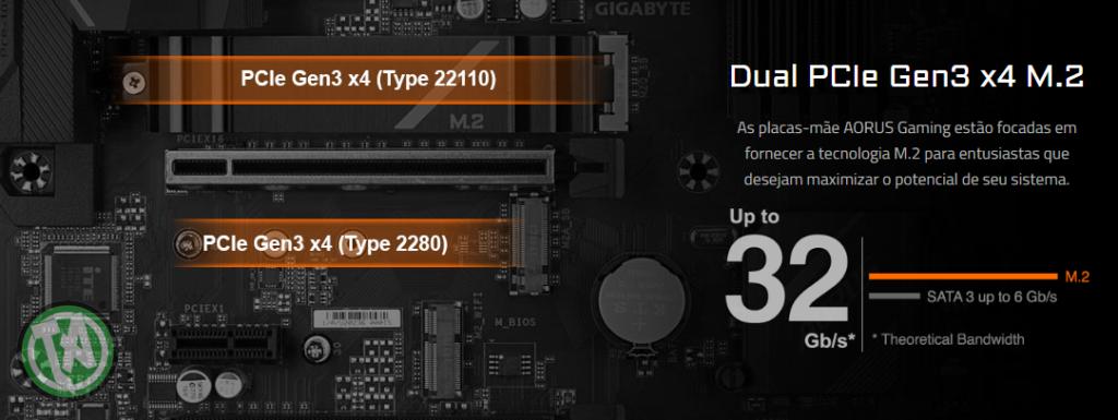 2 conectores para SSD M.2