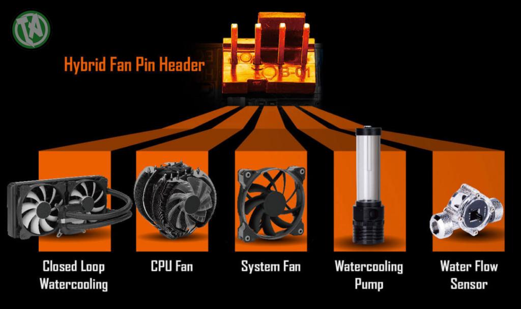 Detalhe do conector hibrido