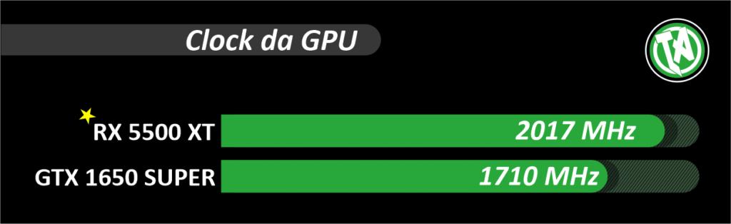 Clock da GPU