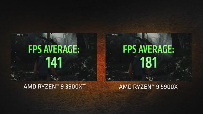 Comparação entre Ryzen