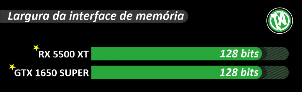 Largura da interface de memória