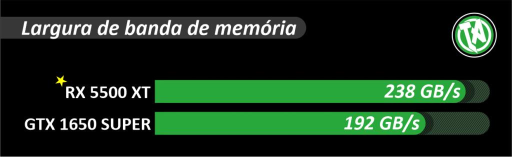 Largura de banda de memória