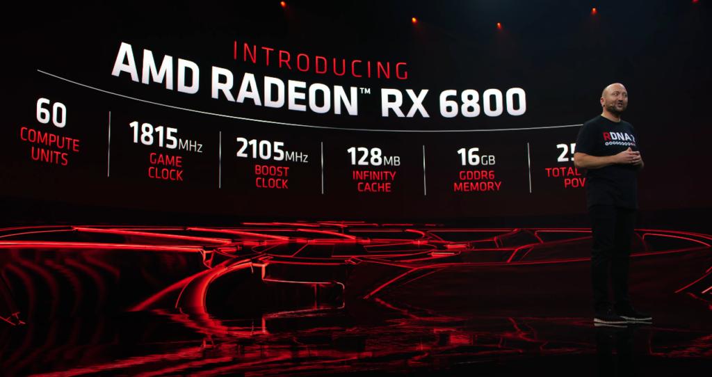 RX 6800 detalhes