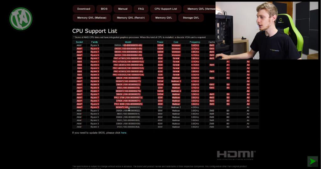 Lista de processadores suportados pela B550 do exemplo